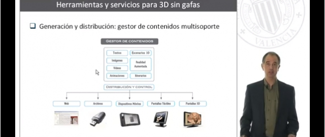 Software para la visualización 3D sin gafas