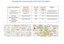 Aplicación móvil para el transporte urbano