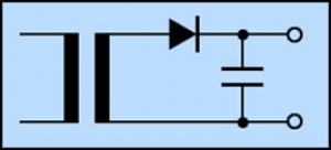 Filtro electrónico