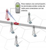 Cómo funcionan las comunicaciones con teléfonos móviles