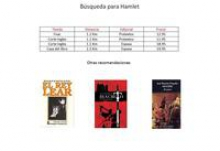 Aplicación para la compra de libros