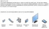 Cómo funcionan las pantallas LCD