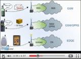 Cómo funcionan las nuevas redes WiMAX